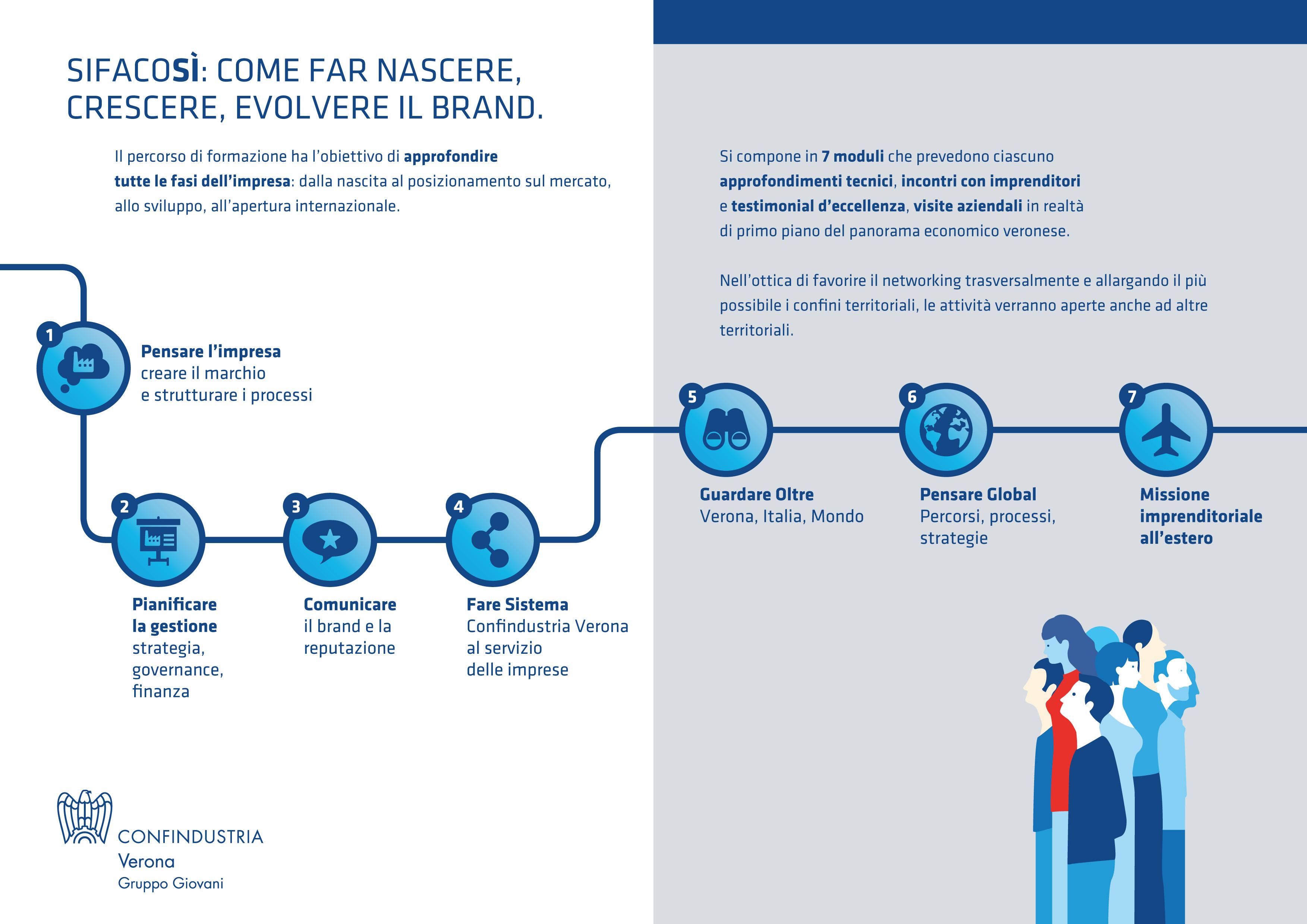 SIFACOSI Presentazione Generale.pdf